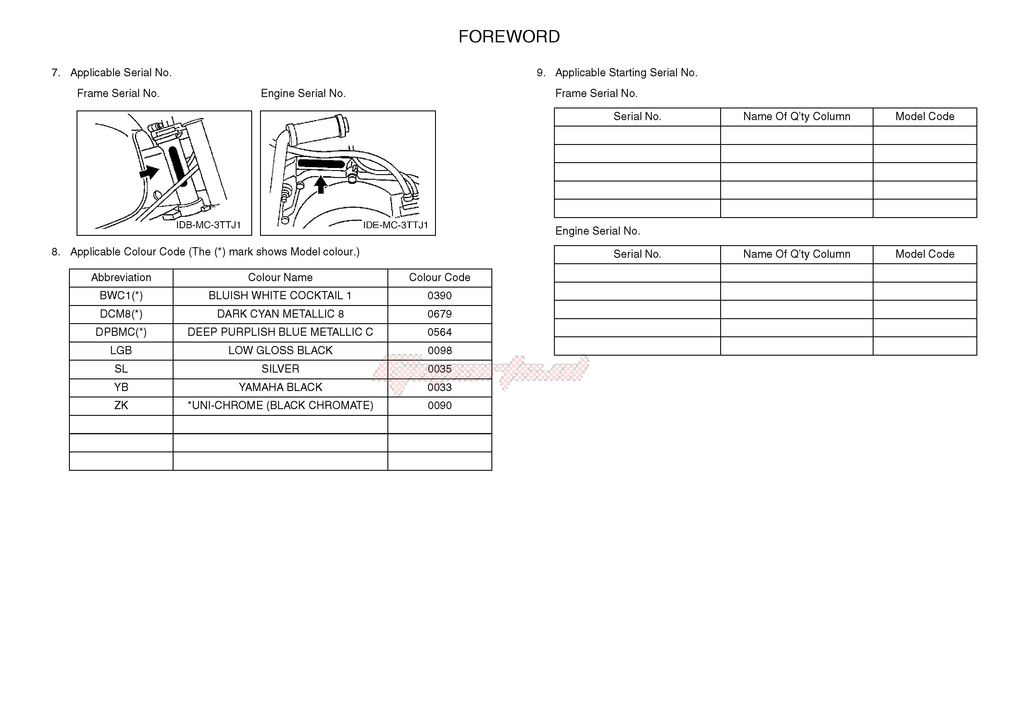 .6-Content blueprint