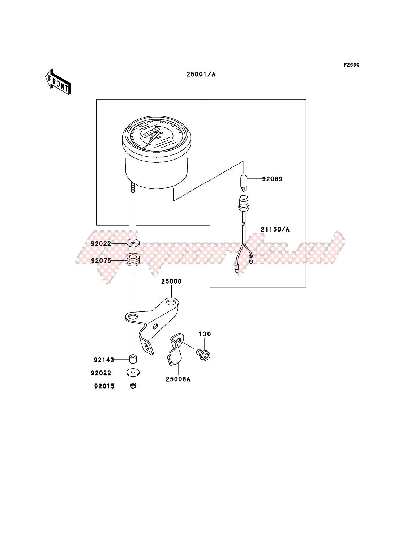 Meter(s) image