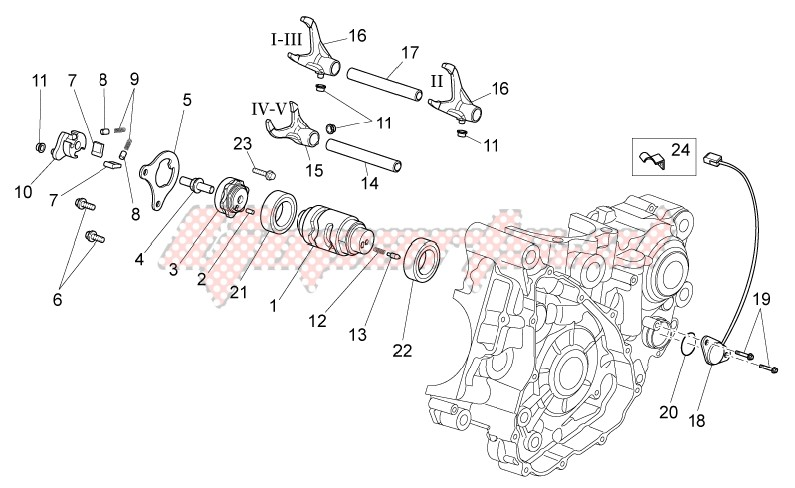 Engine-Gear box selector II