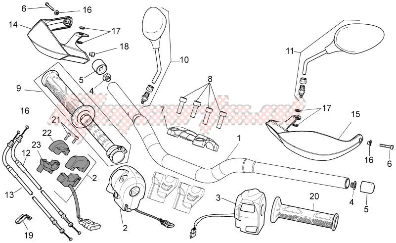Handlebar - Controls image