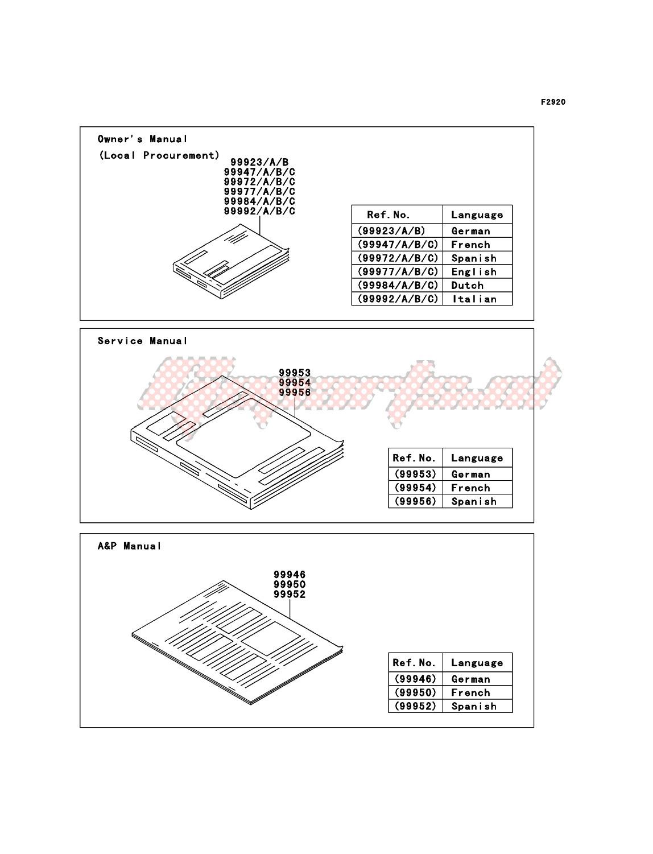 Manual(EU) image