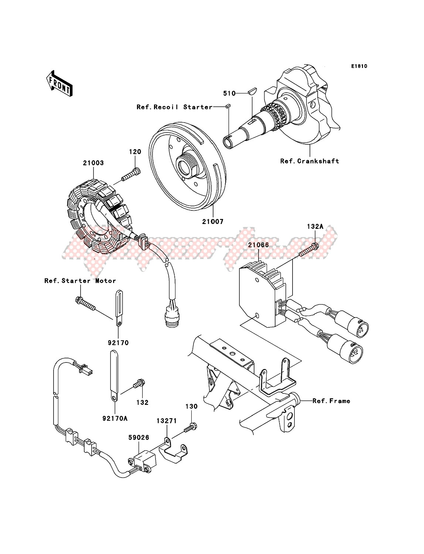 Generator image