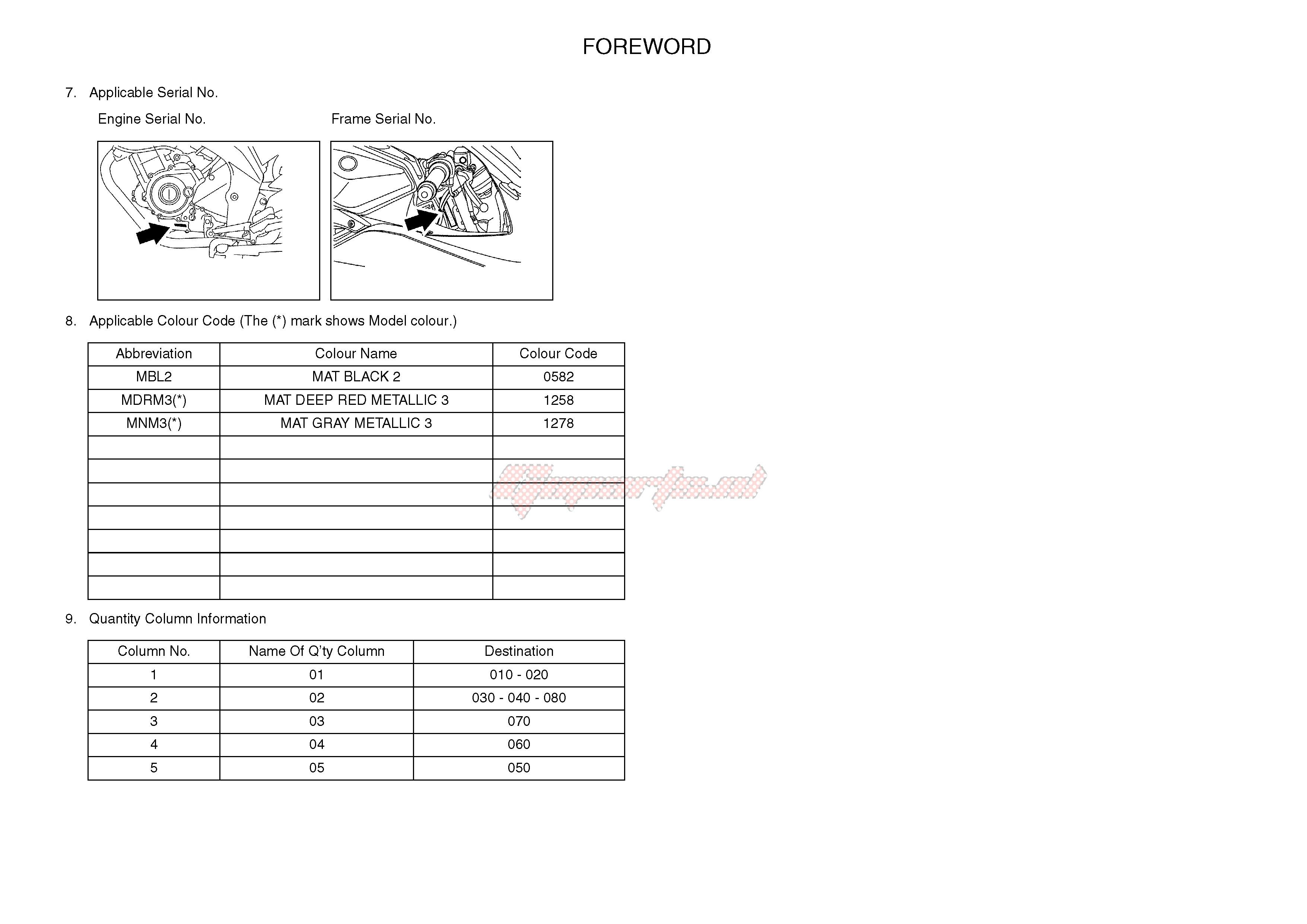 OEM parts Yamaha [Motorcycle] FZ1 1000 / 2007 | Goparts