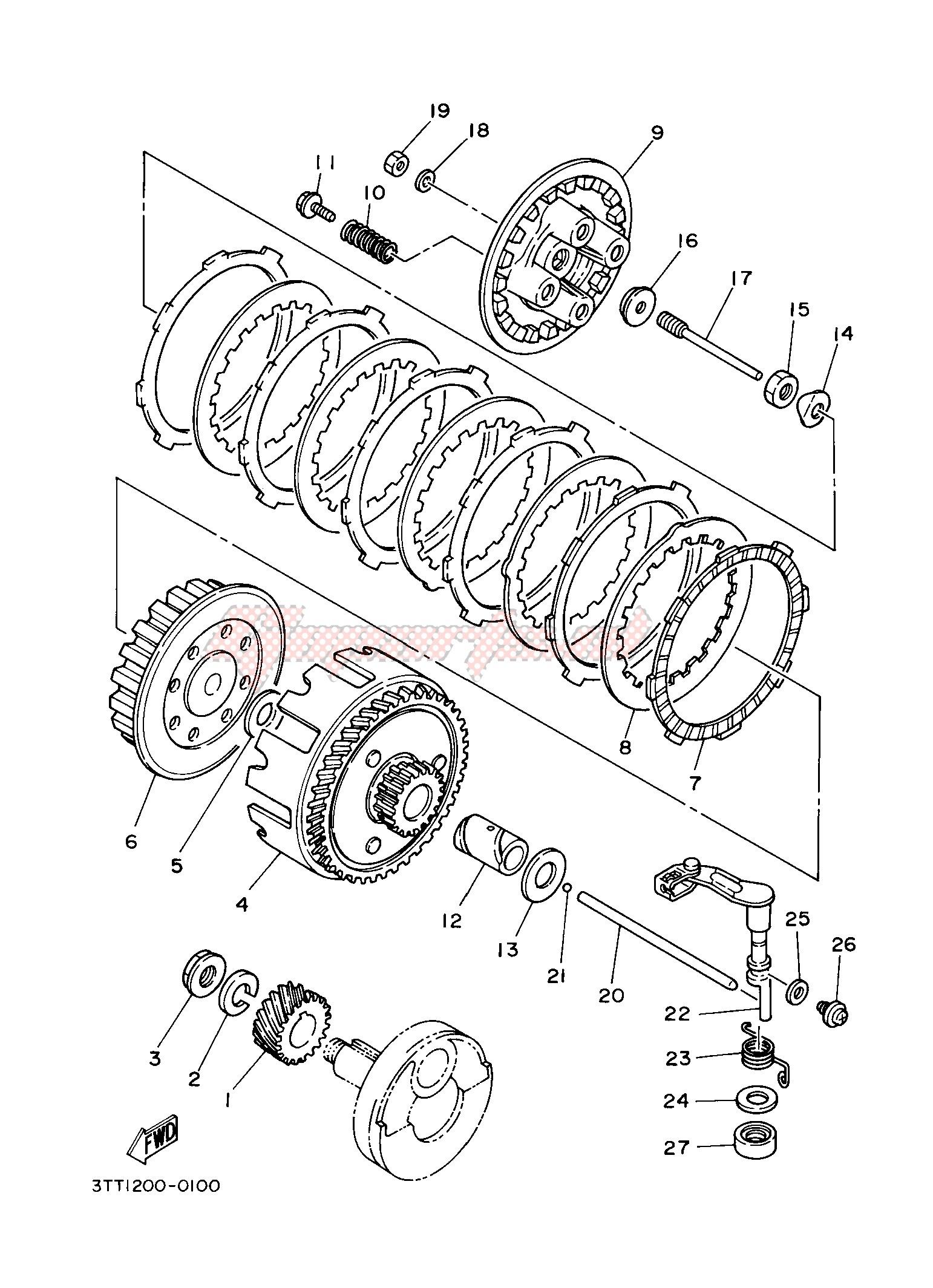 CLUTCH blueprint