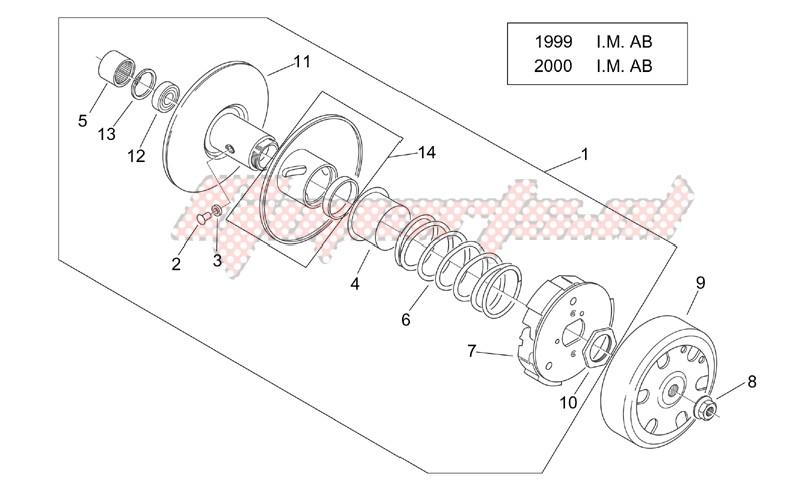 Clutch I (1999-2001 I.M. AB) image