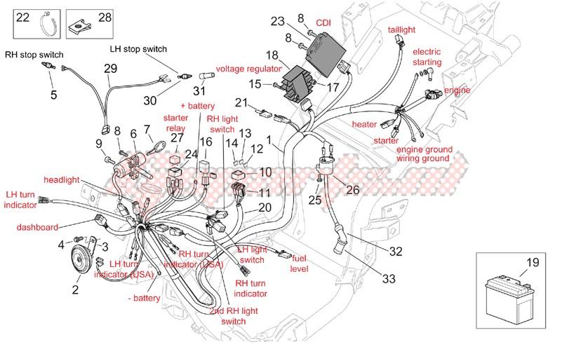 Electrical system - CUSTOM image