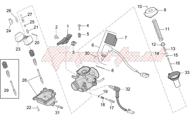 Carburettor - Components image