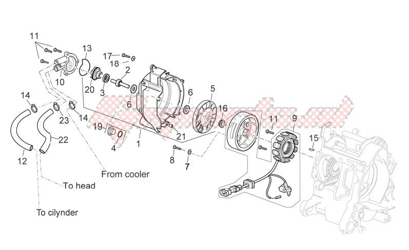 Ignition unit I image